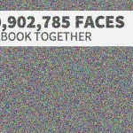 You're not special! 1.2 billion faces of Facebook
